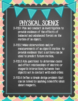 NGSS - Grade 3 - Next Gen Science Standards Posters