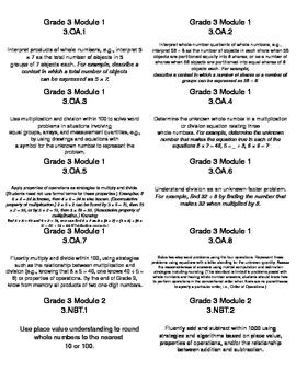 Grade 3 NYS Common Core Math Modules File Folder Labels