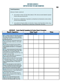 Grade 3 ONTARIO Mathematics Expectations Checklist