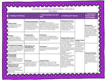 Grade 3 Ontario Curriculum Standards