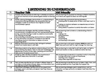 Grade 3 Ontario Learning Goals - Language