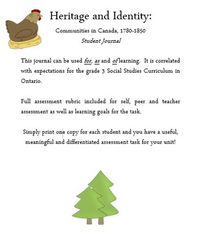 Grade 3 Ontario Social Studies:  Communities in Canada 1780-1850