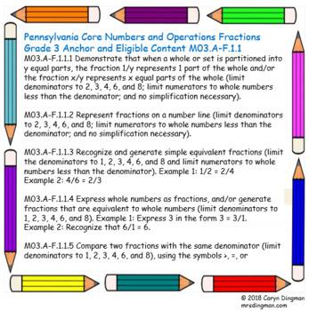 Grade 3 PSSA Sampler Fractions 4 Corners Game