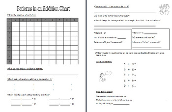 Grade 3 - Patterns in Addition Chart