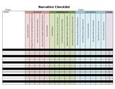 Grade 3 - Personal Narrative Data Checklist