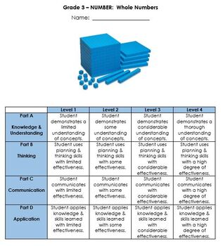Grade 3 Place Value Quiz & Place Value Unit Test