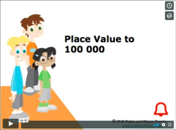 Grade 3: Math: Place Value,Round,Add&Sub:Place Value to 100,000 Concept Capsule