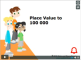 Grade 3: Math: Place Value,Round,Add&Sub:Place Value to 10