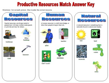 Grade 3 Productive Resources Cut and Paste