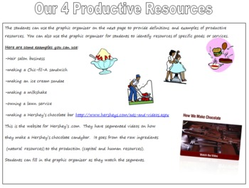 Grade 3 Productive Resources Graphic Organizer and Ideas