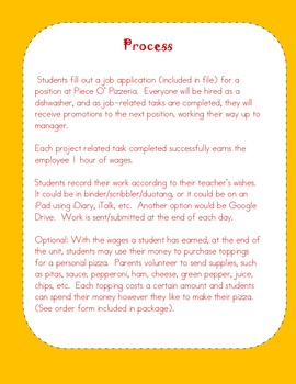 Grade 3 Project based fraction unit (website access included)