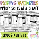 Grade 3 Wonders Weekly Skills at a Glance