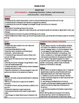 Grade 3 Ready Gen Curriculum Map Unit 2 Module A