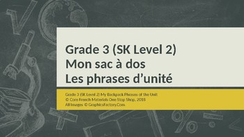 Grade 3 (SK Level 2) Core French My Backpack Unit Phrases: Questions & Responses