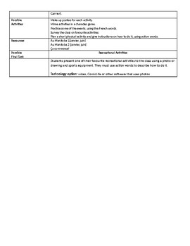 Grade 3 (SK Level 2) Core French Recreational Activities Unit Overview