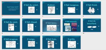 Grade 3 (SK Level 3) Core French Weather Report Unit Bundle