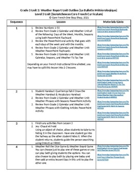 Grade 3 (SK Level 3) Core French Weather Report Unit Outline