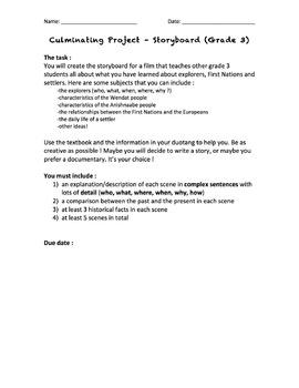 Grade 3 SS Culminating Task - Early Canada | Projet cumulatif 3e année