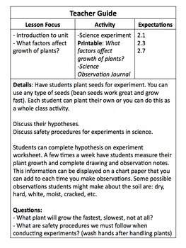 Grade 3: Science: Understanding Life Systems-Growth and Changes in Plants
