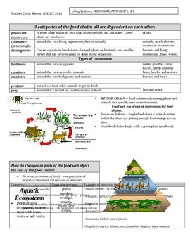 Grade 3 Science SOL Teacher Cheat Sheets