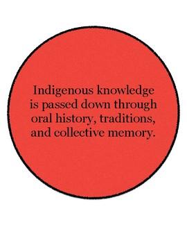 Grade 3 Social Studies: Big Ideas: New BC Curriculum