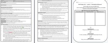 Grade 3 Social Studies Unit 1 LESSON PLANS!