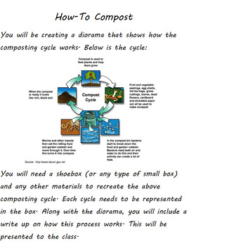 Grade 3 Soil Presentation - composting cycle