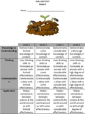Grade 3 Soil Unit Test