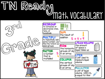 Grade 3 TN Ready Math Vocabulary