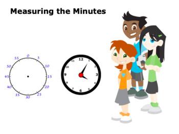 Grade 3: Math: Telling Time Concept Capsule