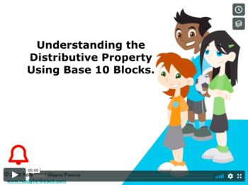 Grade 3: Math:Understanding Distributive Property:Base 10 Blocks Concept Capsule