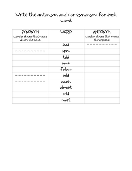 Grade 3 Unit 1 Lesson 4 Spelling Activities for Pop's Bridge