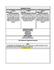 Grade 3 Using Science New York City Science Edition Textbook Chapters 13 and 14