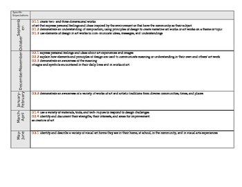 Grade 3 Visual Art Ontario Curriculum Long Range Plans