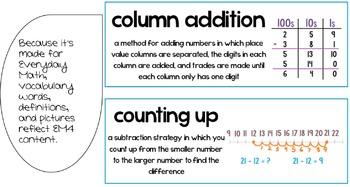 Grade 3 Vocabulary Cards for Everyday Math 4 (EM4)