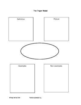 Grade 3 Vocabulary Weeks 1-36 Bundle