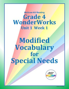 Grade 4 WonderWorks Unit 1  Week 1   Modified Vocabulary  for  Special Needs