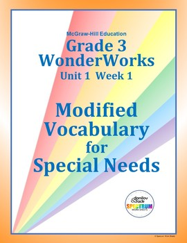 Grade 3 WonderWorks Unit 1  Week 1   Modified Vocabulary  for  Special Needs
