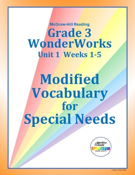 Grade 3 WonderWorks Unit 1  Weeks 1-5   Modified Vocabulary  for  Special Needs