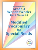Grade 3 WonderWorks Unit 2 Weeks 1-5 Modified Vocabulary f