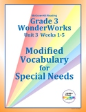 Grade 3 WonderWorks Unit 3 Weeks 1-5 Modified Vocabulary f