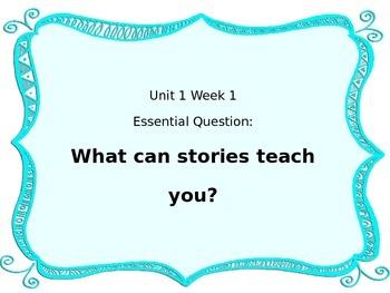 Grade 3 Wonders Essential Questions Packet