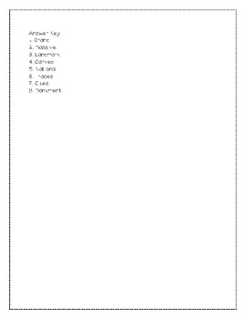 Grade 3 Wonders Unit 1 Week 5 Vocabulary Quiz