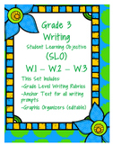 Grade 3 Writing SLO
