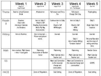Grade 3 Year Plan - Canadian Curriculum
