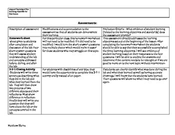 Grade 4-6 Physical Science: Light Reflectivity Lesson Plan (Lab)