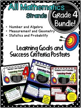 Grade 4 All Mathematic Strands Learning Goals & Success Criteria BUNDLED!