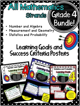 Grade 4 All Mathematic Strands Learning Goals & Success Cr