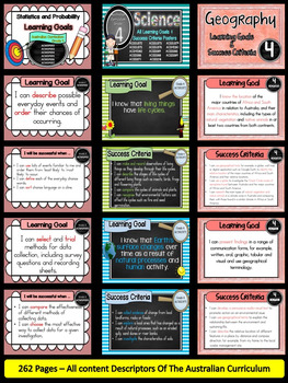 Grade 4 All Subjects AC Learning Goals & Success Criteria Posters