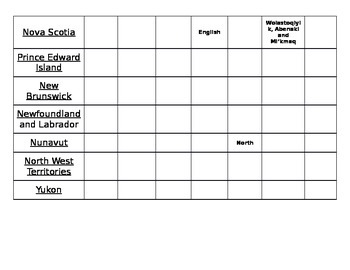Grade 4 - Canada and it's Regions Worksheet/Study Guide